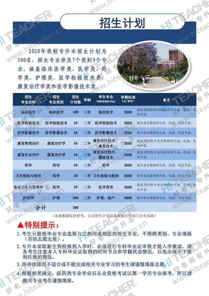昆明医科大学2020年专升本招生简章_03.jpg